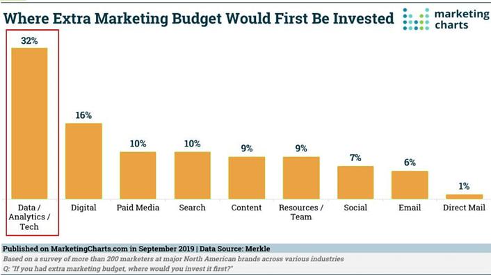 Marketing Analytics-marqeu