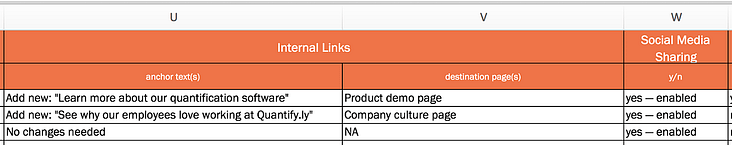 on-page seo checklist add internal links