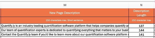 on-page seo checklist add meta descriptions