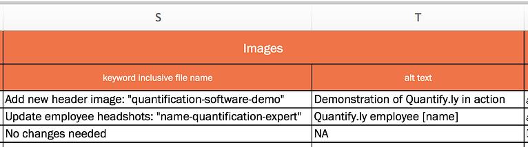 on-page seo checklist incorporate visual content