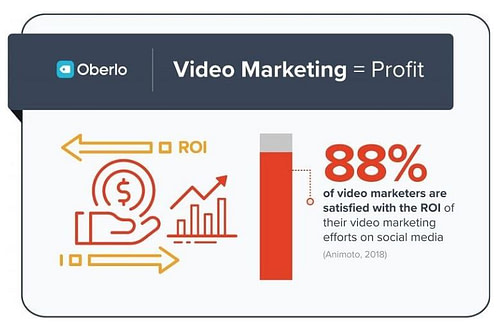 personalized video marketing on budget