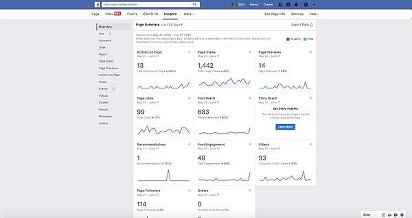 Facebook engagement mertics