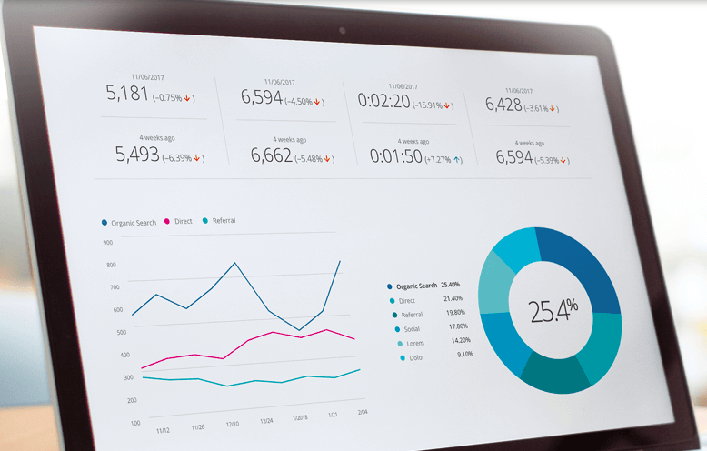Marketing Tools, 9 Reporting and Business Intelligence Tools For Your Marketing Toolkit