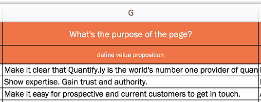 on-page seo checklist establish value propositions