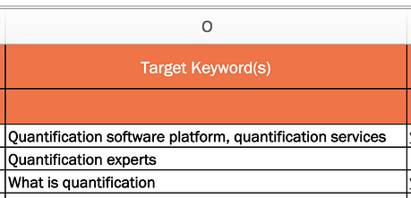 on-page seo checklist track keywords and topics for your web pages