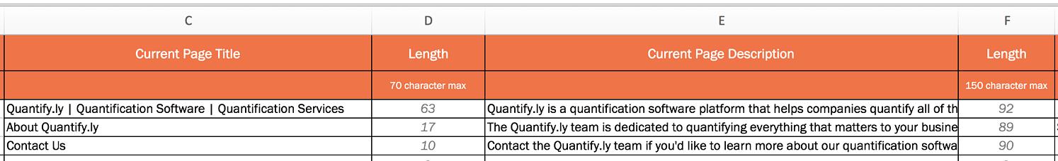 on page seo checklist meta descriptions