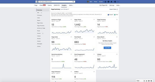 Facebook engagement mertics