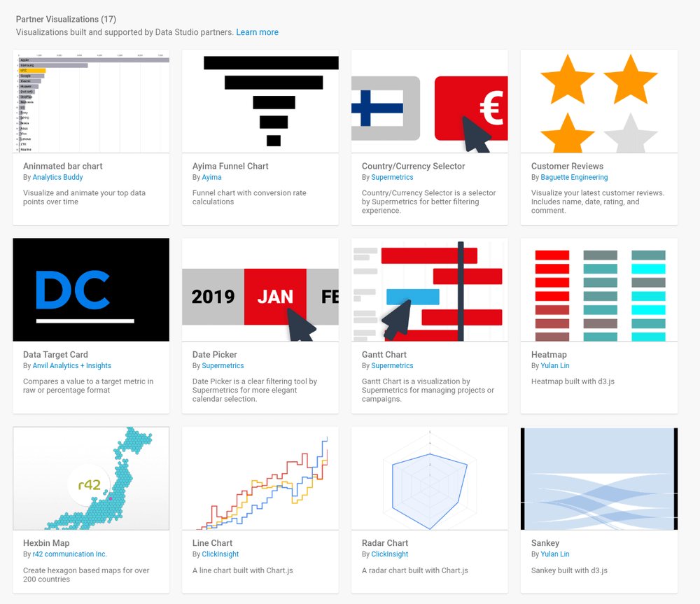 The Data Studio Visualizations Gallery